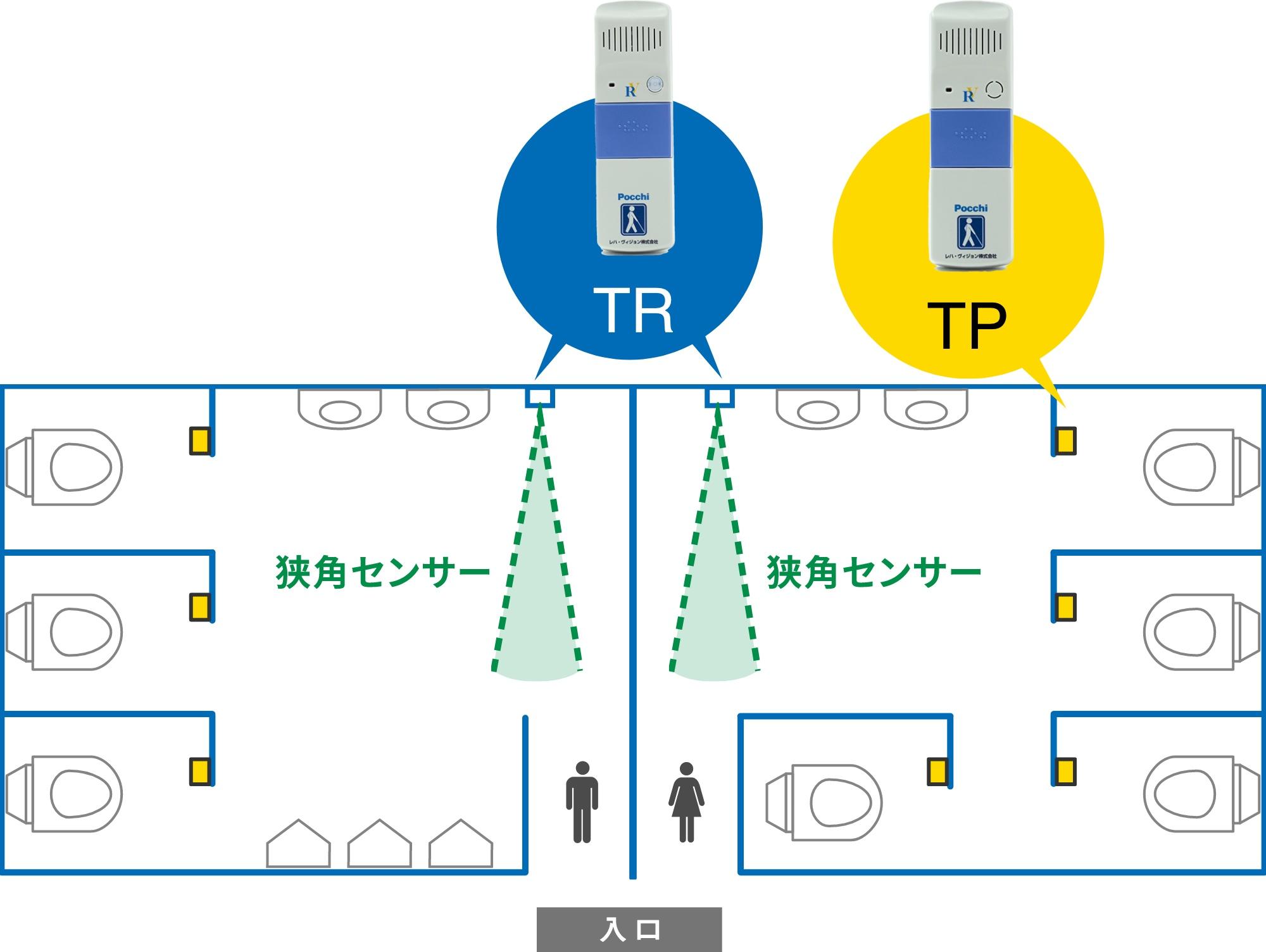 機器を設置する場合の解説図